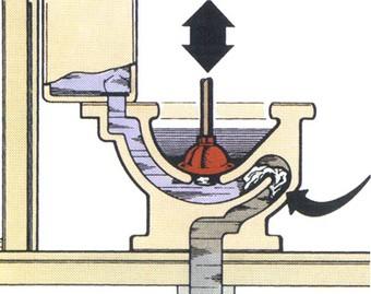 méthode pour déboucher un WC avec une ventouse