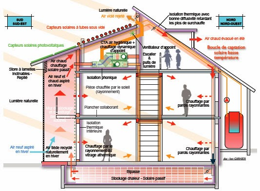 Service urgent d pannage chauffage central bruxelles 0491 for Installer un chauffage central