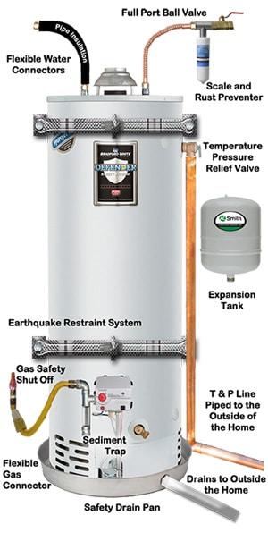 Entreprise spécialisée en dépannage chauffe eau thermodynamique